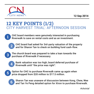 CN_TrialSummary1-2_PM_12-09-2014