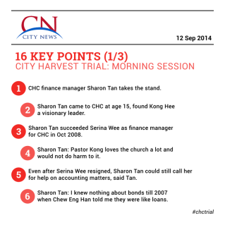 CN_TrialSummary1-3_AM_12-09-2014