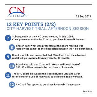 CN_TrialSummary2-2_PM_12-09-2014