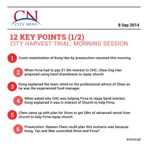 CN_TrialSummary_AM_08-09-2014