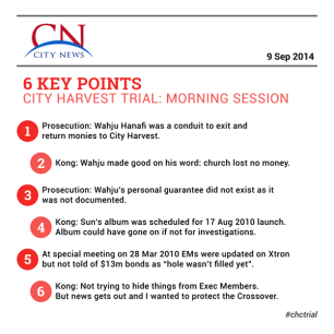 CN_TrialSummary_AM_09-09-2014