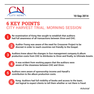 CN_TrialSummary_AM_10-09-2014
