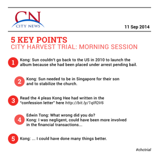 CN_TrialSummary_AM_11-09-2014