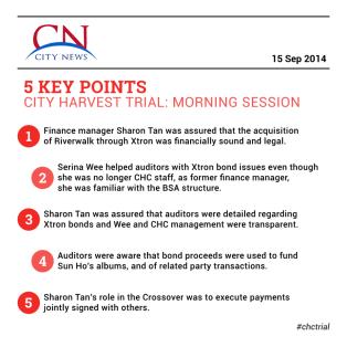 CN_TrialSummary_AM_15-09-2014