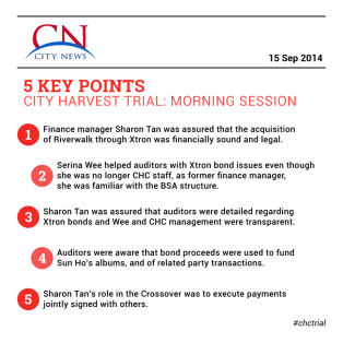 CN_TrialSummary_AM_15-09-2014