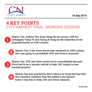 CN_TrialSummary_AM_16-09-2014