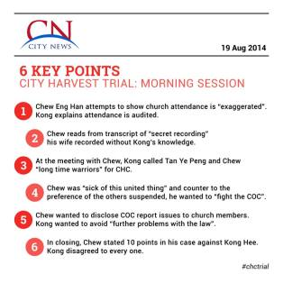 CN_TrialSummary_AM_19-08-2014