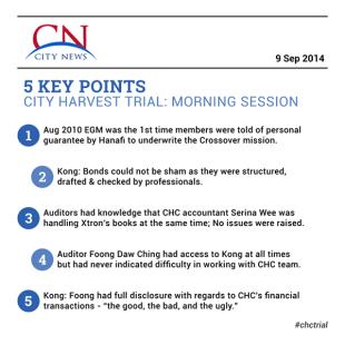 CN_TrialSummary_PM_09-09-2014