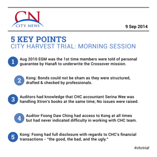CN_TrialSummary_PM_09-09-2014