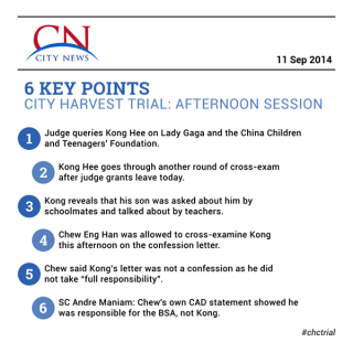 CN_TrialSummary_PM_11-09-2014