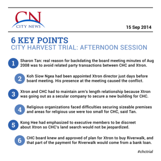 CN_TrialSummary_PM_15-09-2014
